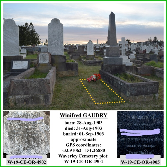 gravesite Winifred Gaudry 1903-1903